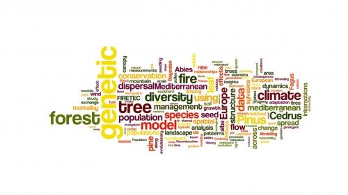 URFM - Articles scientifiques en anglais 2006-2015 : 143 références  (base ProdINRA) – 150 mots affichés