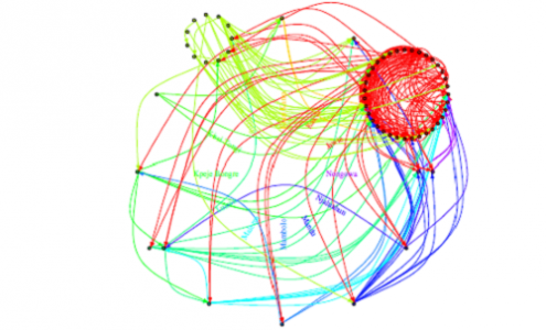 Alamil, M., Hughes, J., Berthier, K., Desbiez, C., Thébaud, G., Soubeyrand, S. (2019). Inferring epidemiological links from deep sequencing data: a statistical learning approach for human, animal and plant diseases. Philosophical transactions of the Royal Society of London. Series B, Biological sciences, 374 (1775), 20180258. DOI : 10.1098/rstb.2018.0258