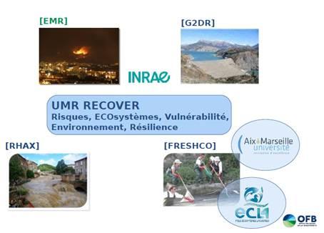 Equipes UMR Recover