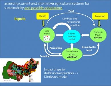 Atcha integrated model