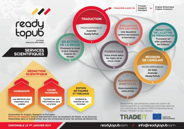 ReadyToPub - Author Services Provider_2